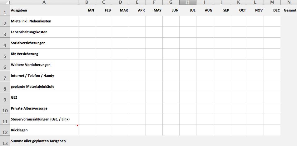 natrlich wird auch hier jeder freiberufler eine andere liste fr die ausgaben haben - Finanzplan Beispiel